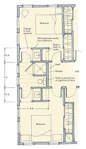 jack and jill bathrooms fine homebuilding bathroom house plans xlg