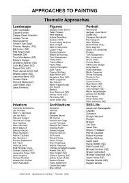 Musical Theatre Resume Examples by Acting Resume Special Skills Examples Corpedo Com