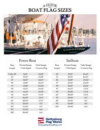 Nautical Code Flags Guide To Boat Flag Sizing
