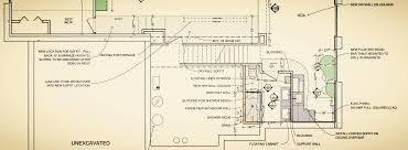 Basement Remodeling Floor Plans Contemporary Basement Remodel Project Completed U2014 Forward Design