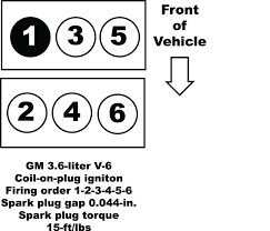 2005 ford explorer fuse panel wiring diagram and schematic