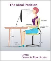Ergonomic Desk Position Ergonomic Office Desk Chair And Keyboard Height Calculator My