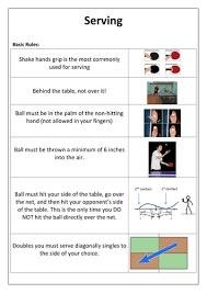 Table Tennis Doubles Rules Table Tennis Task Card For Peer Assessment Serving By Debwatling