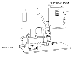 Patent US Selftesting And Selfcalibrating Fire - Home fire sprinkler system design