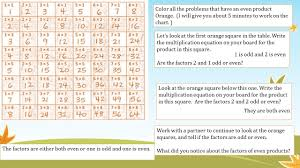 Division Table Chart Module 3 Lesson 17 Identify Patterns In Multiplication And