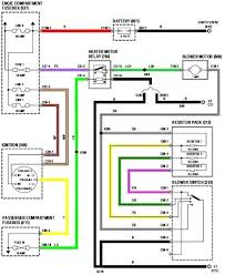 1997 dodge ram stereo wiring diagram dodge factory radio wiring