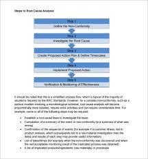 sample vendor analysis example of a vendor evaluation check list
