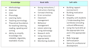 skills for resume technical skills for a resume