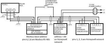 honeywell 7800 flame safety controller fails to execute modbus