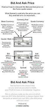 bid price is bid price in forex