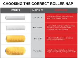 what of roller should i use to paint cabinets how to use a paint roller without getting paint spatter