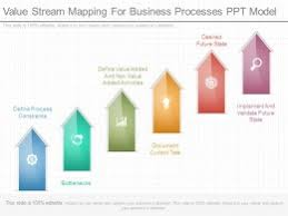 6 principles of value stream mapping ppt samples powerpoint