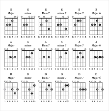 chord charts examples in word pdf chord chart pic death cab for
