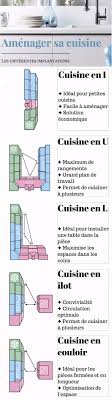 plan de la cuisine 186 best plan maison images on house blueprints modern