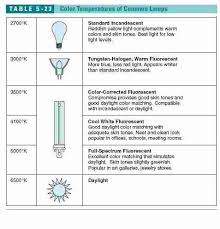 different types of outdoor lighting different types of lighting fixtures mobcart co