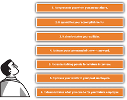how to write a resume step by step six steps to job search success 1 0 flatworld it represents you when you are not there