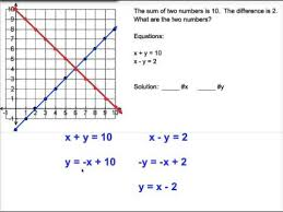systems of equations word problems u0026 graphing solving for y