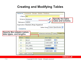 Alter Table Modify Column Oracle Managing Schema Objects Ppt Download