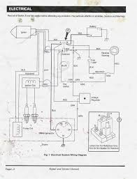 taylor dunn wiring diagram ss534 harley davidson golf cart