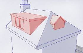 Dormer Loft Conversions Pictures Dormer Loft Conversions All You Need To Know Abbey Lofts