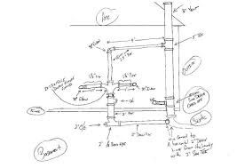 Kitchen Sink Pipe - incredible kitchen sink plumbing kitchen sink faucet parts diagram