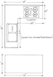 Standard Width Of Kitchen Cabinets kitchen design measurements for motivate u2013 interior joss