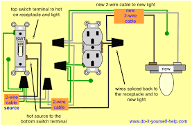 how to wire an electrical outlet wiring diagram house at switch