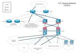 100 home network design examples sample floor plans images