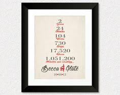 2 year wedding anniversary gift awesome two year anniversary gift ideas you can get a personalized