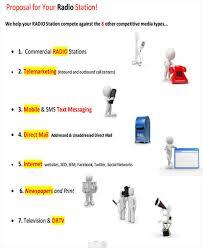 advertising proposal template social media business proposal