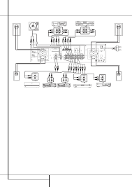 harman kardon home theater system page 4 of harman kardon home theater system hk 980 user guide