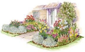 flower garden layout planner gardening ideas