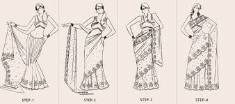 Draping Pictures How To Wear A Saree In 9 Different Ways For Wedding U0026 Party Wear