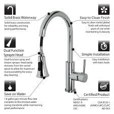 Single Handle Kitchen Faucet Gramp Us Removing Single Handle Kitchen Faucet