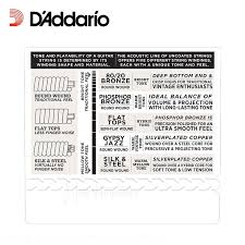 d addario ej16 phosphor bronze light acoustic guitar strings d addario ej16 phosphor bronze light acoustic strings 012 053