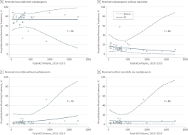 association of antibiotic treatment in sickle cell disease with