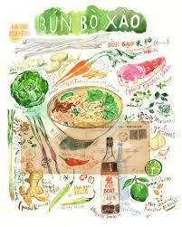 illustration cuisine lucile prache illustrations pour l agence virginie virginie