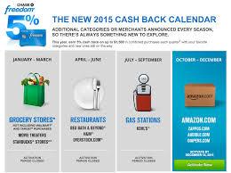 Bed Bath Beyond Credit Card Top Cash Back Credit Cards In 2016 Upon Arriving