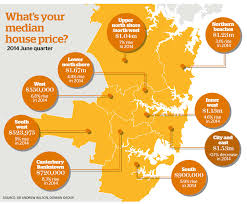 average apartment prices sydney u0027s median house price pushes through 800 000