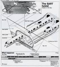 Map Of Bart In San Francisco by Ship Dropped Anchor Concerns Might Have Damaged Bart U0027s Underwater