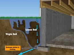 basement waterproofing terra firma foundation systems roseburg