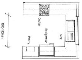 Small Kitchen Floor Plans U Shape For Small Kitchen Floor Plan Types Of Small Kitchen