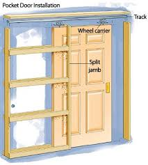sliding door installation cost