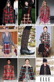 complete fall 2015 trend guide