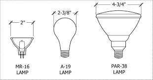 the size of lamp or bulb led doctor