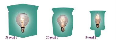 what size or watt bulb does a scentsy warmer use