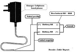 cara membuat powerbank menggunakan baterai abc solusi battery cara buat charger battery kering menggunakan charger hp