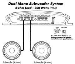 wiring schematic diagram guide wiring diagramskema subwooferskema