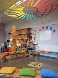interior design awesome classroom decoration with themes design