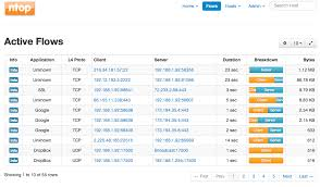 top free network monitoring tools dnsstuff